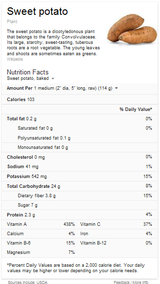 USDA nutrition information (image courtesy of Google)